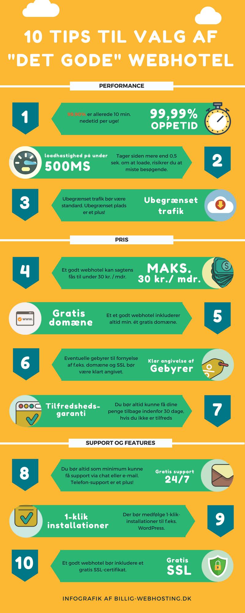 webhotel infografik
